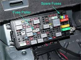 solved where is the alternator fuse on a 2005 pontiac fixya at least one fuse panel is located under the back seat pull the seat portion of the back seat seat straight up battery and fuses underneath
