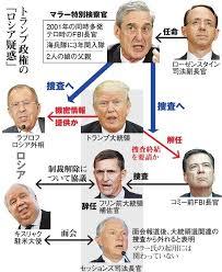 「米特別検察官ロゴ」の画像検索結果