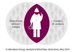 analytical detectives finding clues that can generate new analytical detectives finding clues that can generate new insights