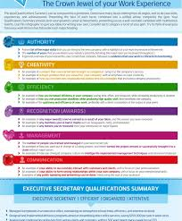 how to write a qualifications summary resume genius what are the how to write a qualifications summary resume genius