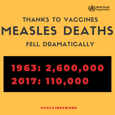"""World Health Organization (WHO) on Twitter: """"Thanks to vaccines ..."""