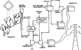 neat patents on simple central heating wiring diagram