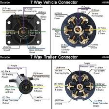 wiring diagram for a 7 round trailer plug wiring 7 pin flat trailer plug google search engineering reference on wiring diagram for a 7 round