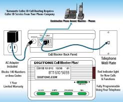 verizon fios phone wiring diagram wiring diagram verizon fios wiring diagram automotive diagrams