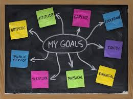 the big deal about goal setting designing your life today mind map created on blackboard colorful crumpled sticky notes and white chalk setting personal