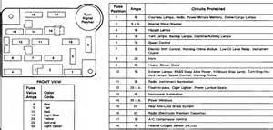 similiar ford explorer fuse box diagram keywords the location of the fuse box on a 1993 ford ranger truck and
