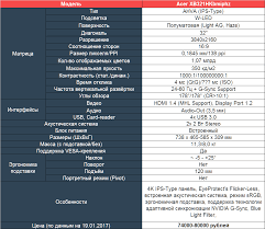 Обзор <b>Acer Predator</b> XB321HKbmiphz