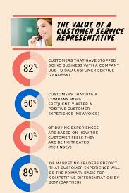 nail that customer service representative job interview customer service representative job interview