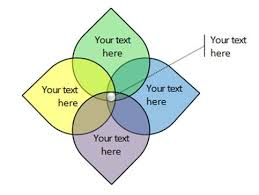 venn diagram in powerpoint    variationscircle powerpoint   smartart