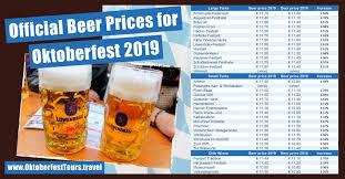 Oktoberfest 2019 Beer Prices