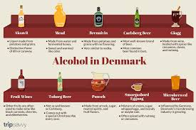 10 Best Alcoholic Beverages to Try in <b>Denmark</b>