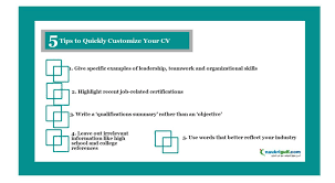 5 tips to quickly customize your cv tips resume