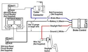 curt brake control wiring diagram images curt universal wiring towing brakes not prewired blazer forum chevy forums