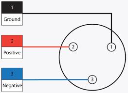 xlr wiring diagram xlr wiring diagrams online xlr wiring diagram the wiring diagram