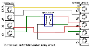 19066d1270001119 odd thermostat fan issue fan switch isolation jpg rheem wiring diagram air handler wiring diagram and schematic design 678 x 364