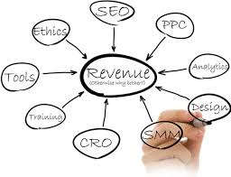 search engine optimization tags