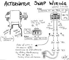 wiring alternator diagram wiring image wiring diagram alternator wire diagram alternator auto wiring diagram schematic on wiring alternator diagram
