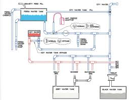 rv plumbing diagram   irv forums    click image for larger version name  winnie plumbing  jpg views   size