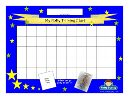 potty scotty potty training chart potty training concepts the potty scottyÖ potty training chart in pdf or