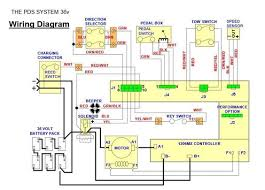 wiring diagram for 2000 ez go golf cart wiring wiring diagram 2000 ezgo txt the wiring diagram on wiring diagram for 2000 ez go golf