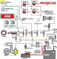 17 best images about cafe racer amigos the block wiring diagram accessory and ignition