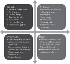 analytical approaches for strategic planning example 1 iphone 4