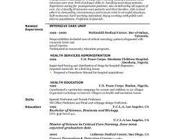 breakupus pleasant recent college graduate resume sample job foxy itresumesamplesforexperiencedprofessionals easy resume enchanting itresumesamplesforexperiencedprofessionals and outstanding ramp agent resume