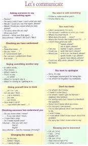 ideas about learn english speaking on pinterest  english  english phrases lets communicate each group a section to the class