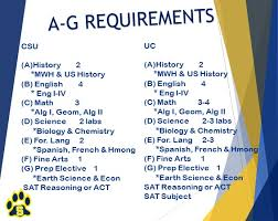 a g Requirements Fresno Unified School District