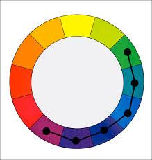 <b>Color</b> Harmonies-4-Cool, Warm, Split, Tetradic and <b>Square</b> ...