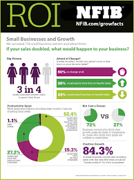 what does sudden growth do to a small business business what does sudden growth do to a small business business infographics