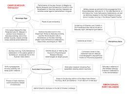 foucault blog uzh forschungsstelle für sozial und regarding