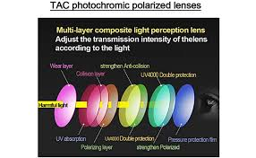 Meyison <b>Photochromic Polarized</b> Anti-glare <b>Glasses</b>,<b>HD</b> Day-night ...