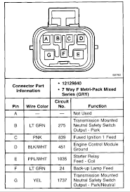 wiring diagram for a 4l60e transmission the wiring diagram 4l60e prndl switch wiring diagram 4l60e wiring diagrams for wiring diagram