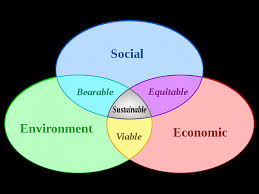sustainability  well being  and economic growth   center for        policies that negatively affect economic growth are unworkable and undesirable     this contextualization of the issue has led to policy gridlock