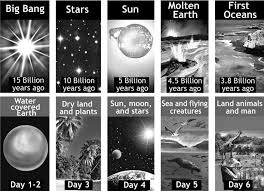 Image result for how old is earth