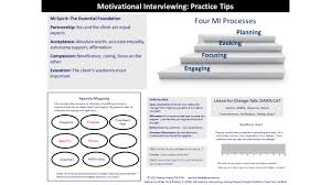 the basics of motivational interviewing educateria motivational interviewing tip sheet