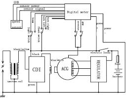 lifan 110 atv wiring diagram wiring diagram 110cc basic wiring setup atvconnection atv enthusiast munity wiring diagram for chinese