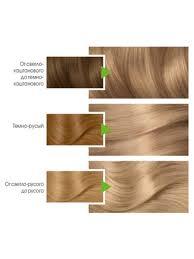 Garnier Color Naturals <b>Крем</b>-краска для <b>волос</b> тон 8.1 Песчаный ...