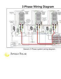 inverter wiring diagram for house inverter image wiring diagram for solar inverter the wiring diagram on inverter wiring diagram for house