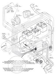 club car gas golf cart wiring diagram club image wiring diagram 1990 club car golf cart jodebal com on club car gas golf cart wiring