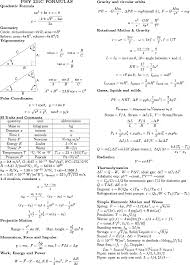 images about physics equation mathematicians 1000 images about physics equation mathematicians and this data