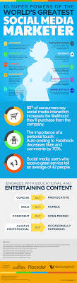 superpowers of the social media marketer infographic smart 10 superpowers social media marketer placester