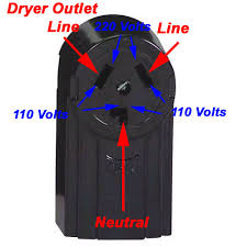 house wiring 220 outlet the wiring diagram electrical why is my 3 prong dryer outlet showing 240v between house wiring