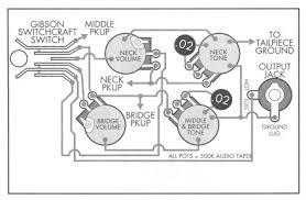 gibson les paul standard wiring diagram gibson wiring gibson les paul 2012 standard wiring diagram gibson wiring diagrams