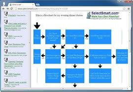 best paid and free flow chart makersselectsmart flowchart maker