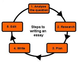 sample english essay writing a scholarship essay examples example     ChemistryViews