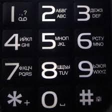 Инструкция для <b>ONEXT Care</b>-<b>Phone</b> 5/6