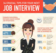 professional first impression tips job interview advice professional first impression tips