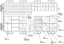 fuse box in ford focus 2007 fuse wiring diagrams
